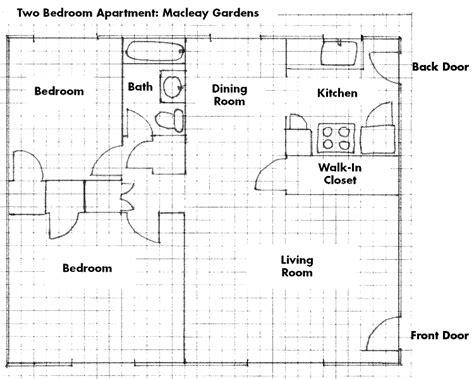 Portland Rentals Apartments In Oregon Macleay Gardens 1 Floor Plans Oregon