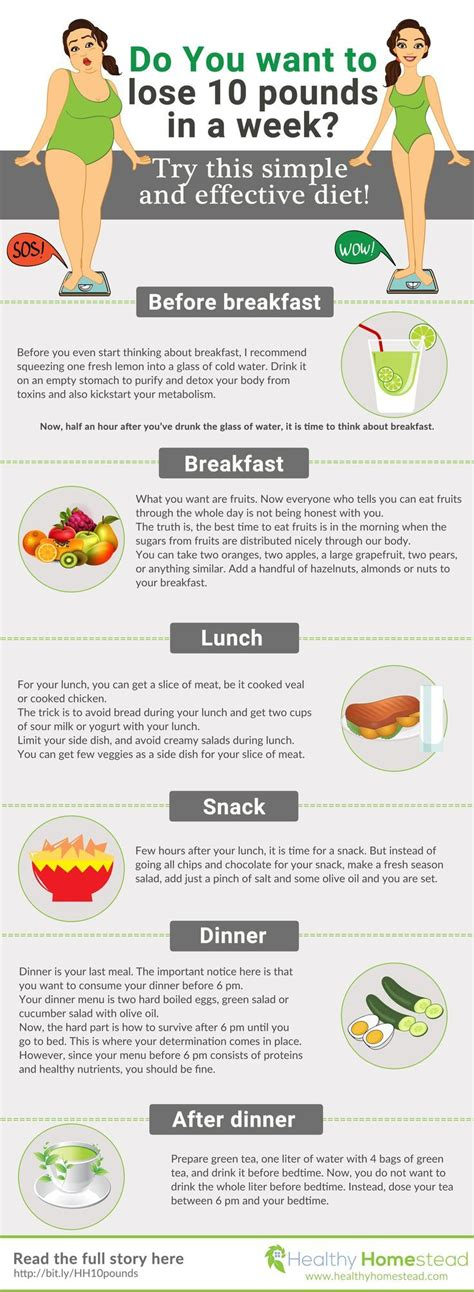 10 Things You Need For Fast Weight Loss by Do You Want To Lose 10 Pounds In A Week Try This Simple