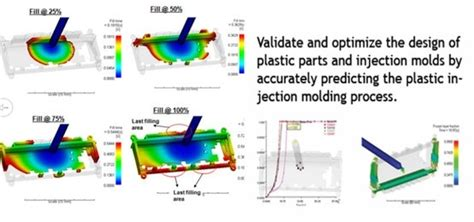 piwi fr top colors analysis 187 predict and solve injection molding manufacturing