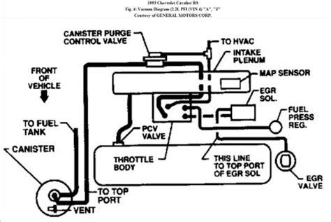 chevy cavalier 3 1 engine diagram 1994 | get free image