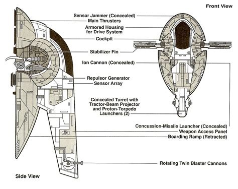slave 1 cross section if star wars was real jfk part 1