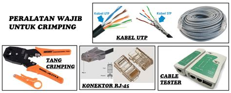 tutorial crimping kabel utp afif edi blog tutorial cara crimping kabel utp jarkom 1