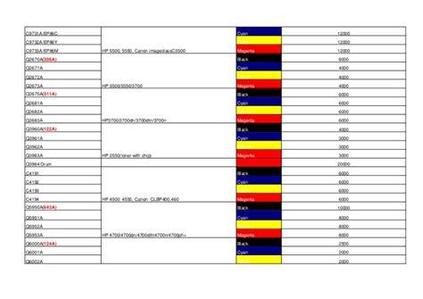 Serbuk Toner Chip Hp5500 5500 Cyan perfectprint toner cartridge catalog xls