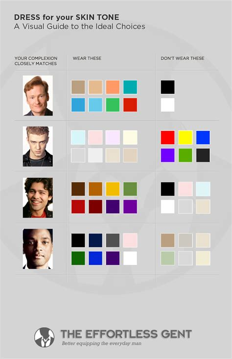 colors for skin what colors look best with your skin tone effortless gent