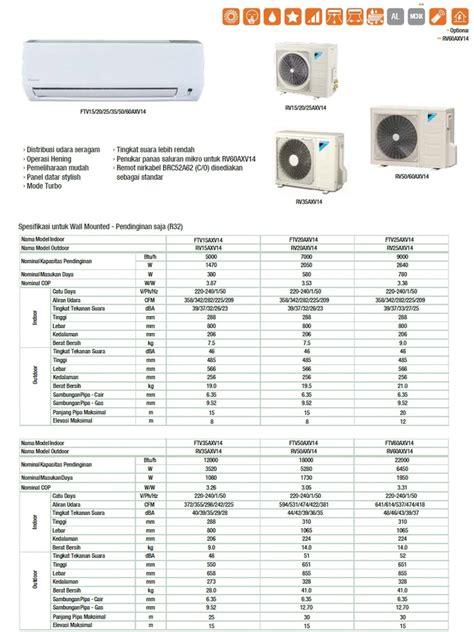 Ac Panasonik R32 1pk jual ac split daikin 1 pk 1pk r32 malaysia non inverter