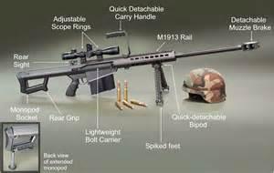 M107 50 caliber long range sniper rifle lrsr
