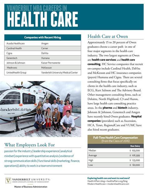 Davita Mba Careers by Vanderbilt Mba Careers In Healthcare By Vanderbilt Owen