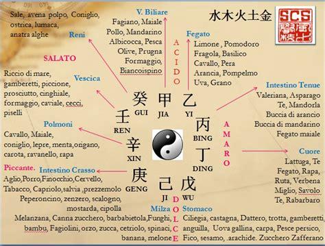 alimenti yin e yang elenco yin e yang in cucina feng shui firenze corsi di feng