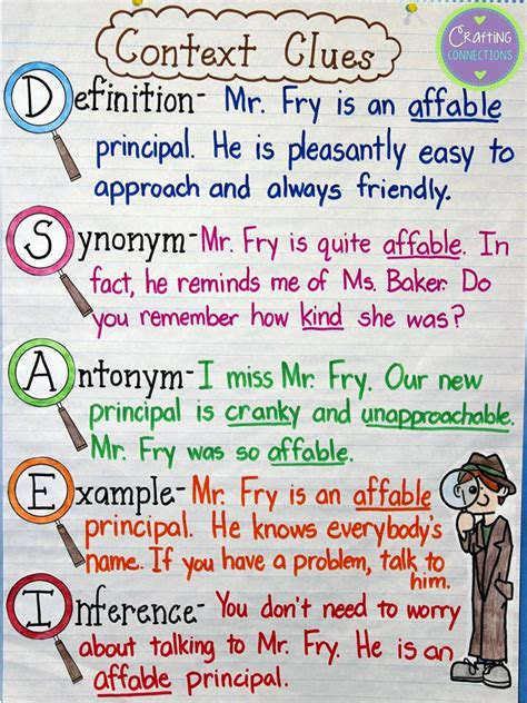5 themes of geography acronym best 25 context clues ideas on pinterest context clues