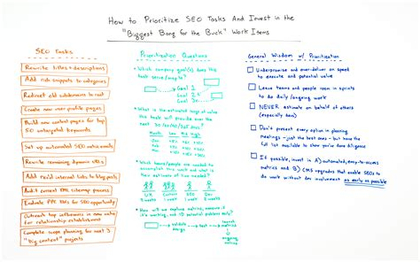how to prioritize seo tasks invest in high value work items moz