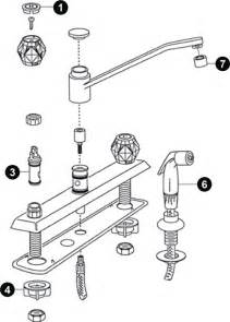 moen kitchen faucet parts diagram moen kitchen sink faucet parts moen kitchen faucet parts