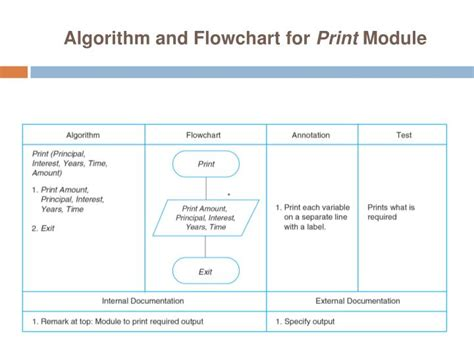 algorithm and flowchart ppt problem solving with the sequential logic structure