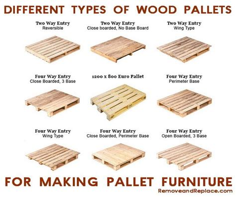 Timber used for the wood pallets & more   Natural