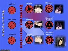 Naruto Shippuden Sasuke Sharingan