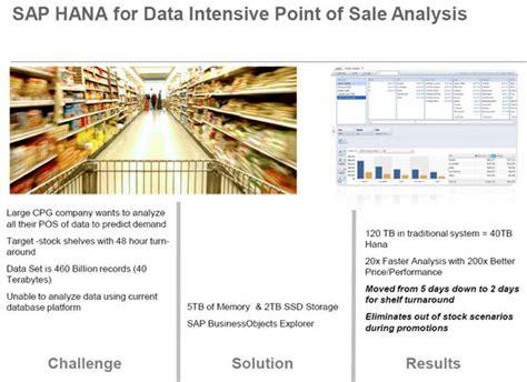sap hana tutorial hadoop bigdatalabs bigdata analytics and hadoop new tools for
