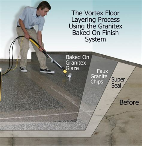 How To Get Spray Paint Garage Floor by Superior Flooring Solutions With Granitex Baked On Floor