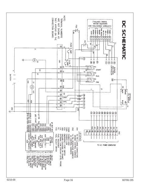 winco generator wiring diagram stamford newage wiring
