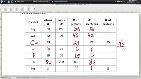 Atomic Symbol Search Worksheet Answers by Atomic Structure Worksheet Episode 302 Page 3 06