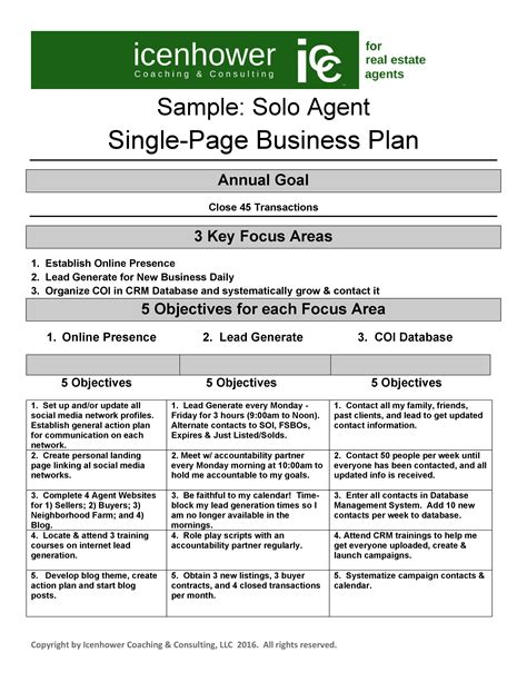 The One Page Real Estate Business Plan Real Estate Daily Planner Template