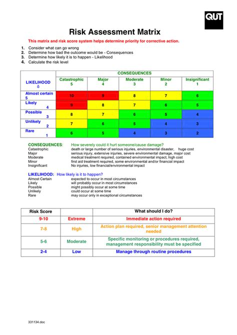 Generic Risk Assessment Template by Generic Risk Assessment Record Form In Word And Pdf
