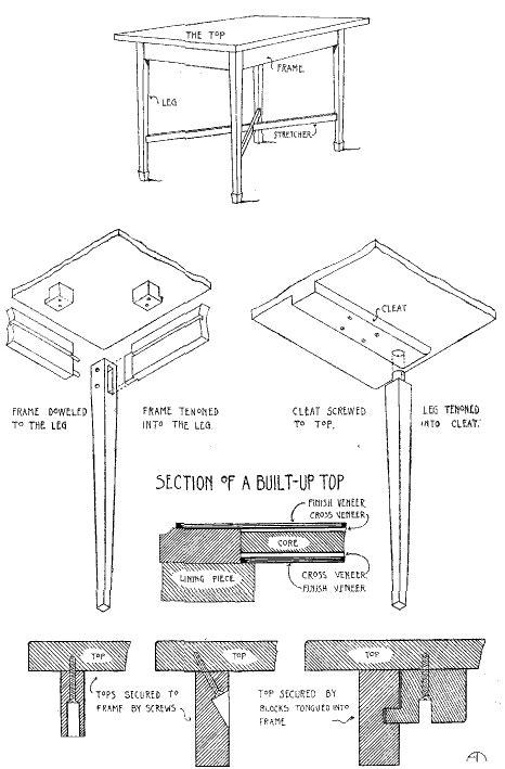table l parts diagram wood table parts oasis fashion