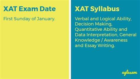 exam pattern for xat xat 2018 exam date syllabus application form aglasem