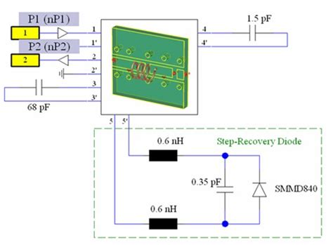 a new cad model of step recovery diode and generation of uwb signals document moved