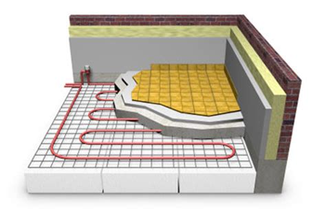 Electric Radiant Floor Heating by Electric Radiant Floor Heating Electric Radiant Floor