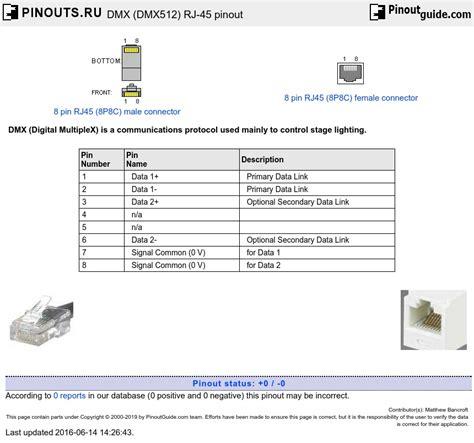 dmx dmx512 rj 45 pinout diagram pinoutguide com
