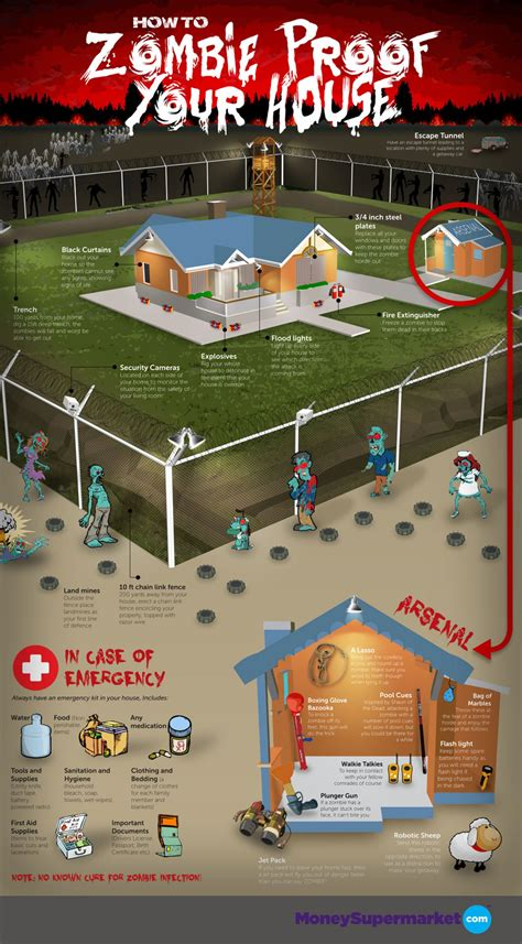 zombie proof house how to zombie proof your house visual ly