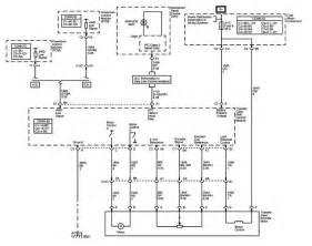 2000 chevy blazer encoder motor wiring diagram 2000 free engine image for user manual