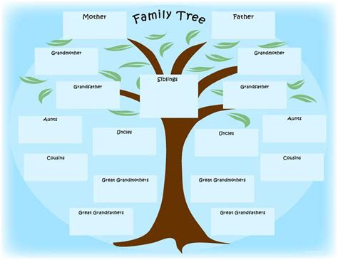 template family tree chart 15 free family tree template chart diagram in pdf