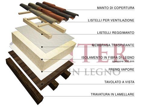 costo rifacimento pavimento modello burano 122 m2 casa in legno con tetto a 2 falde