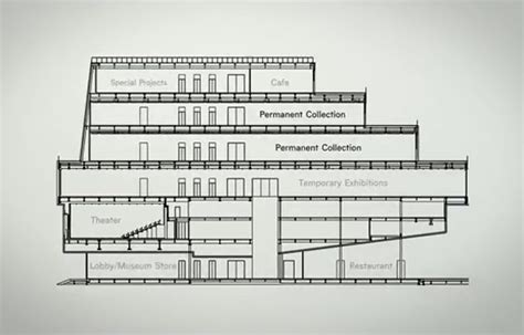 whitney museum floor plan time lapse building the whitney of the future art