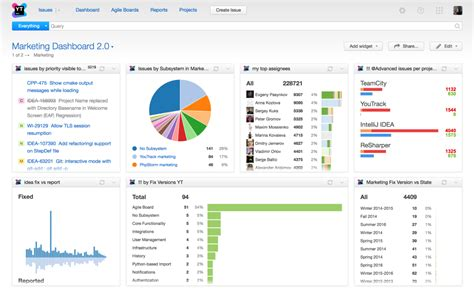 Jira Vs Youtrack Why Did We Change Our Project Tracking Tool Jira Project Management Template