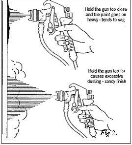 spray paint techniques explained spray gun movement technique for car spray painting car
