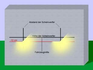 Licht Einstellen Auto by Leuchtweitenregulierung Einstellen Technische