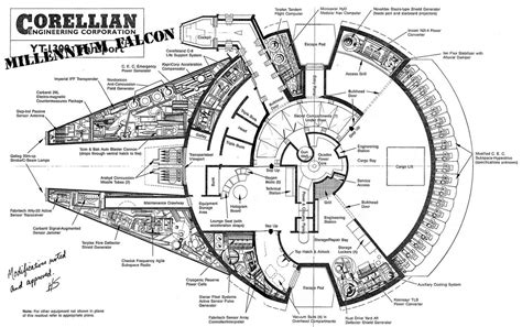 millenium falcon floor plan starship floorplans 171 unique house plans