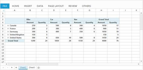 Javascript Spreadsheet by Syncfusion Javascript