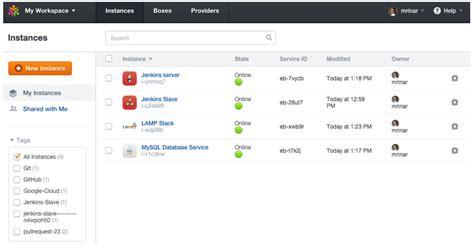 ci template tutorial jenkins ci cd tutorial cloud application manager