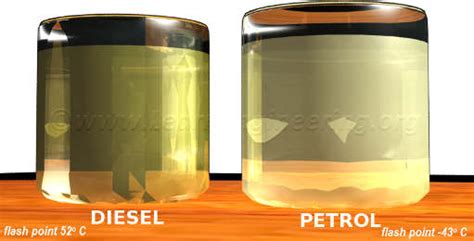 color of gasoline what color is diesel wehelpcheapessaydownload web fc2