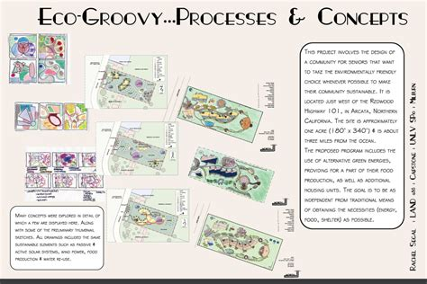 Eco Groovy by Eco Groovy Board 03 By Mangokitty999 On Deviantart