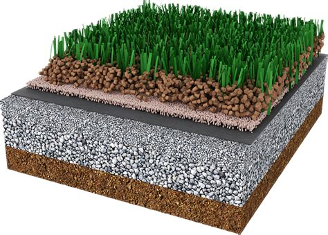tappeto erboso sintetico prezzi tappeti erbosi sintetici idee per la casa