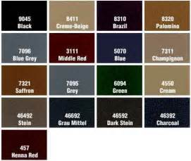 Mercedes Colour Codes Lexus Paint Code Location Lexus Wiring Diagram Free