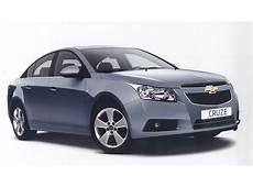 Edmunds New Car Invoice Pricing