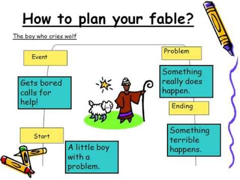 How To Write A Fable Youtube How To Write A Template