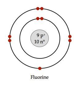 sodium fluoride diagram bohr model of fluorine chemistry models
