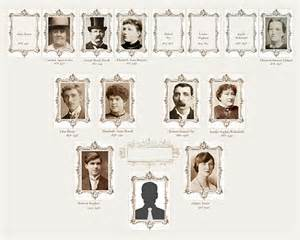 family history tree template take out photo family tree photoshop tutorial and free