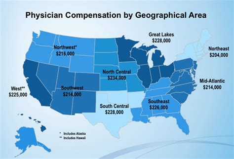 the medscape physician compensation report 2012