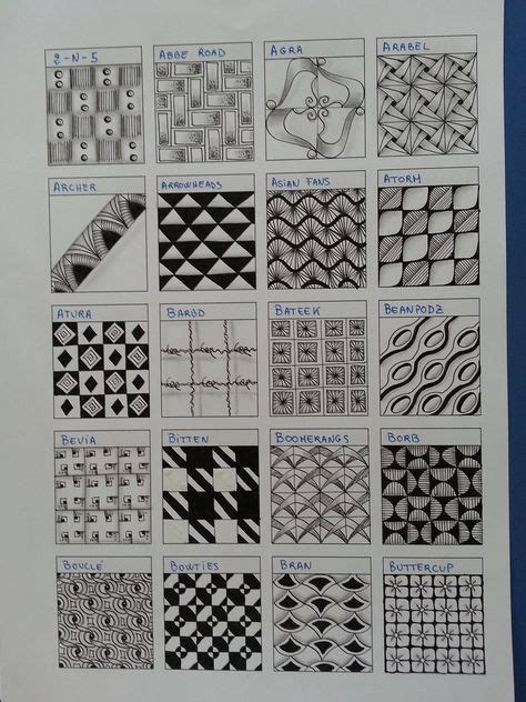 zentangle pattern kule zentangles on pinterest doodles tangle patterns and
